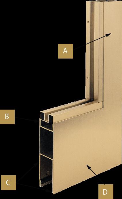 Door Anatomy Ellison Bronze Custom Crafted Balanced Doors