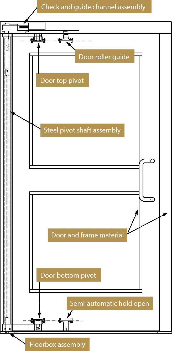 Ellison Balanced Door Components