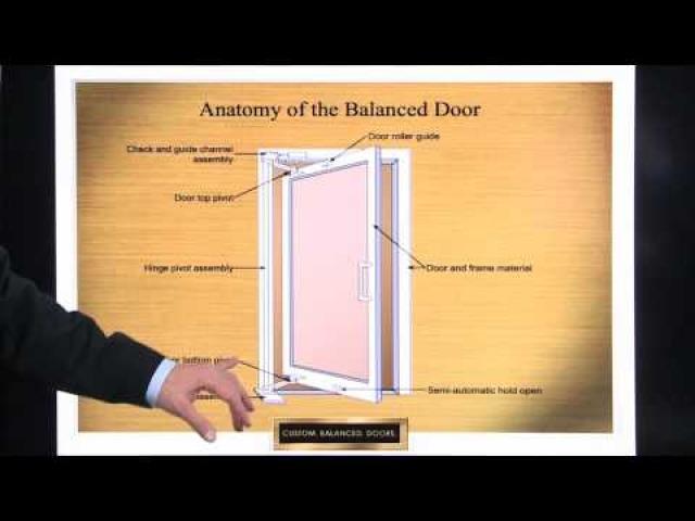 Balanced Door Videos Ellison Bronze Custom Crafted Balanced Doors